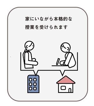 オンライン個別 イラスト 1-03.png