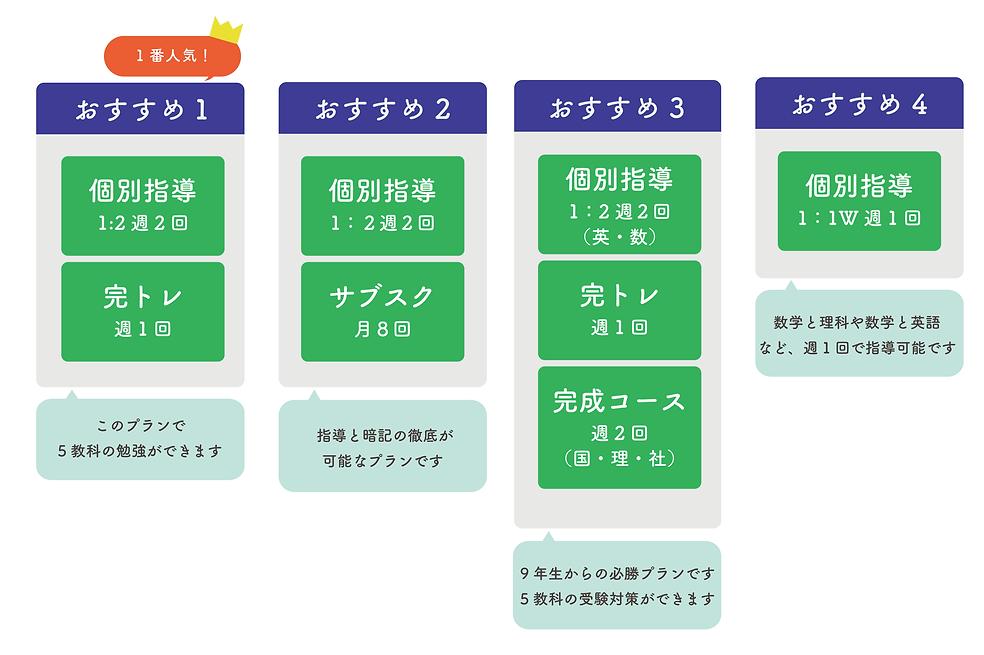 中学生個別指導 PC-02-02.png