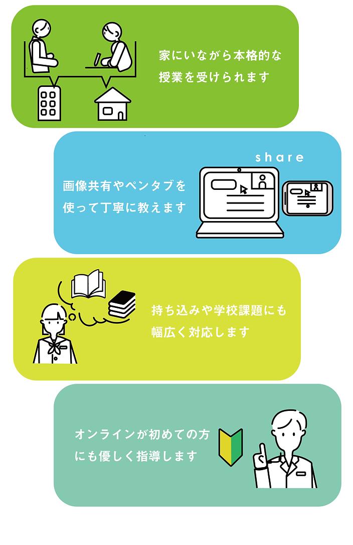 オンライン個別 イラスト PC-02.png