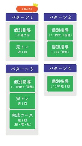 中学生個別指導 パターン 決定-02.png