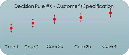 DecisionRuleX - Copy.png