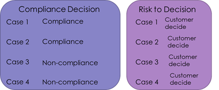 DecisionRule-1A-example.png