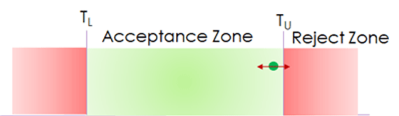 acceptance_zone.png