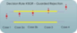 DecisionRule-3GR - Copy.png