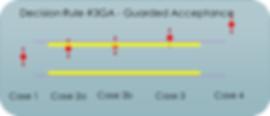 DecisionRule-3GA - Copy.png