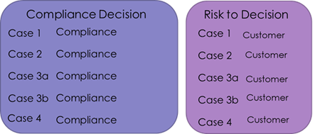 DecisionRuleXexample.png