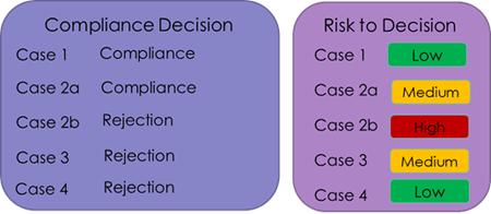 DecisionRule-3GAexample - Copy.png