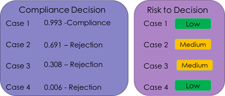 decisionRule-2example - Copy.png