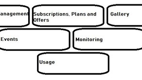 Azure Stack Fundamentals (Series 04)