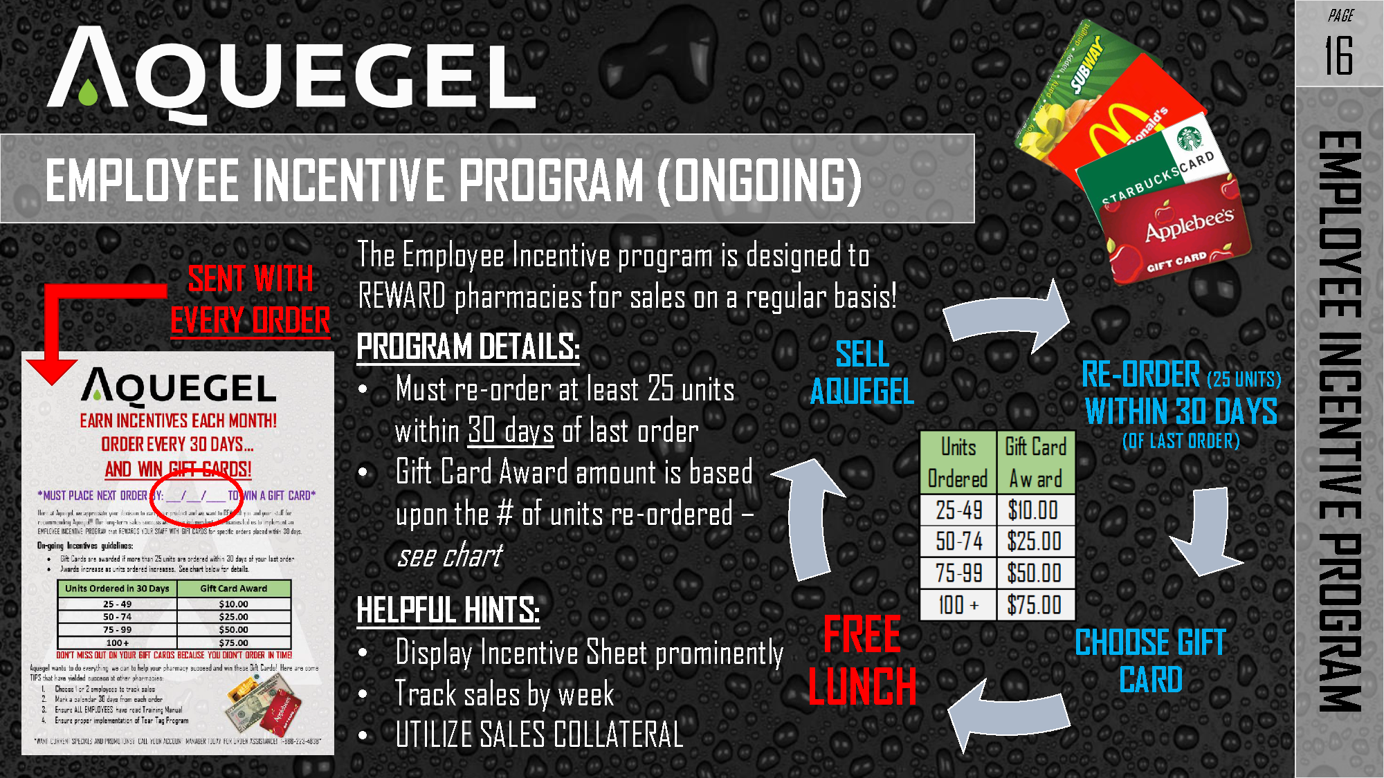 EMPLOYEE INCENTIVE PROGRAM - 16