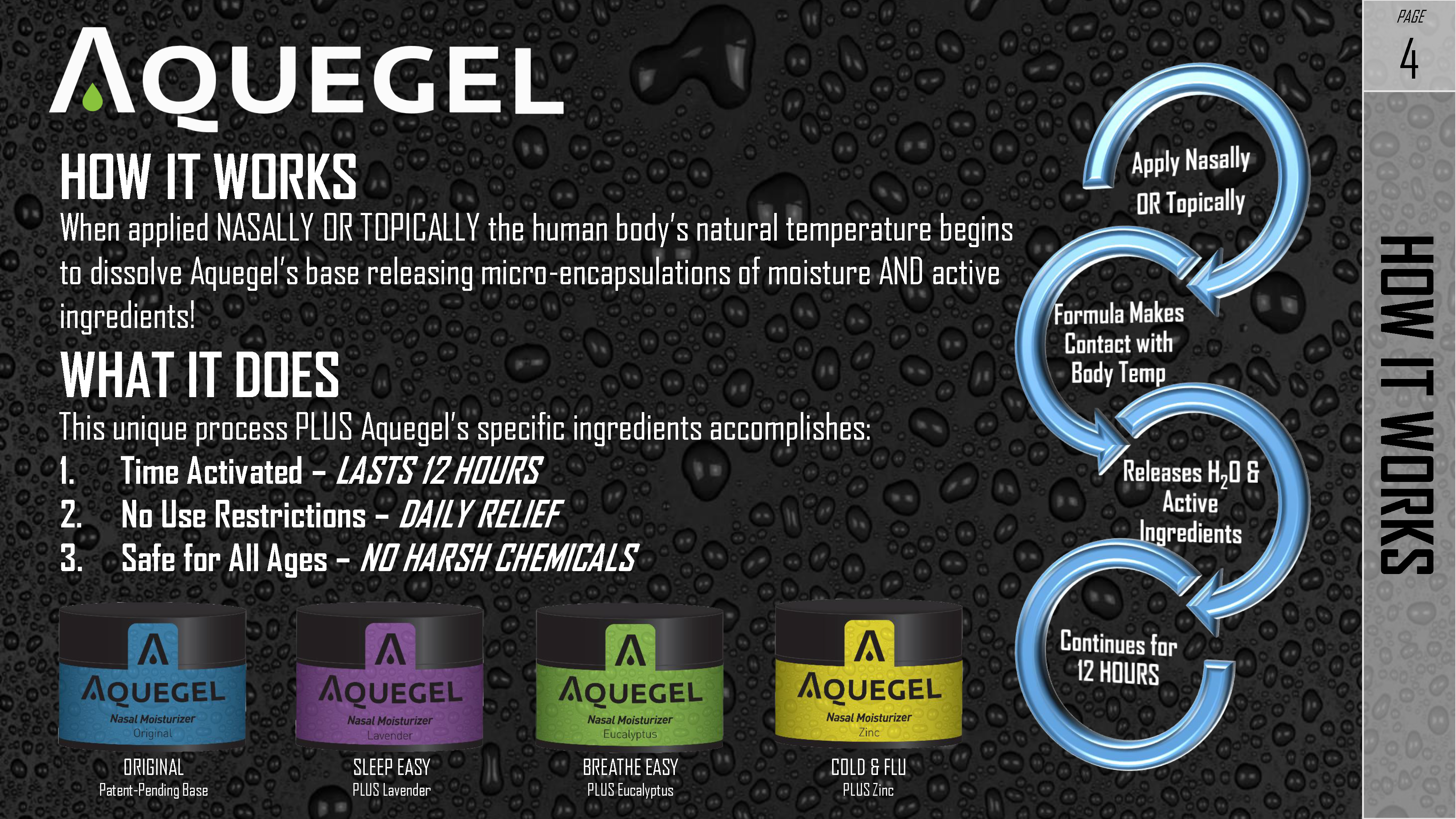 HOW AQUEGEL WORKS - 4