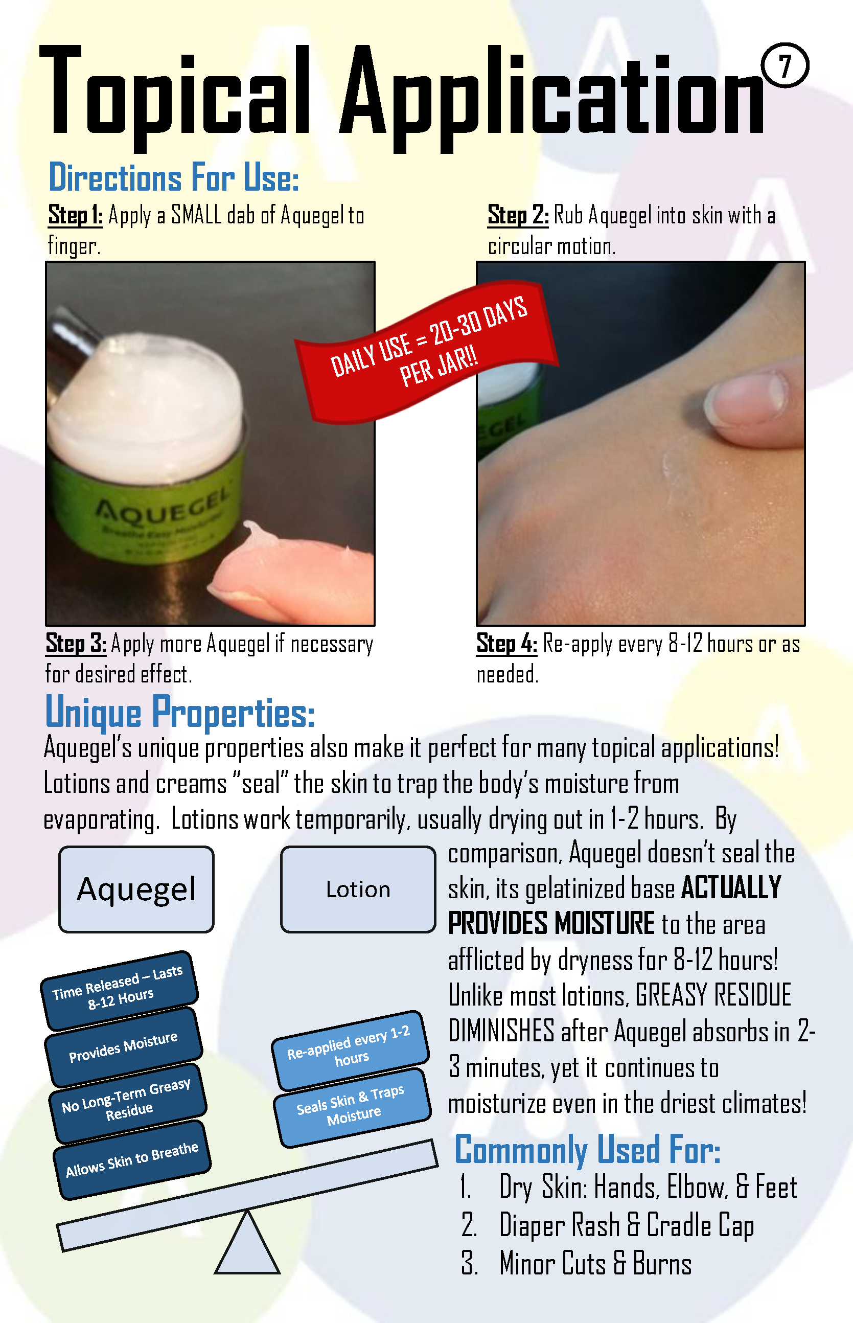 Aquegel Topical Application - 7