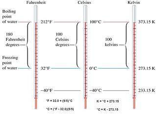 comparison-temperature-scales-min.png