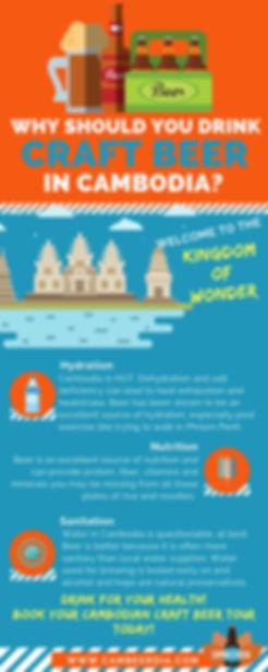 Cambeerdia Infographic 2.jpg