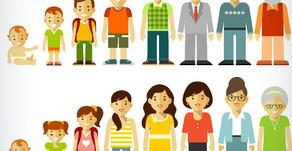 Psicología Evolutiva ¿Qué es el desarrollo humano?