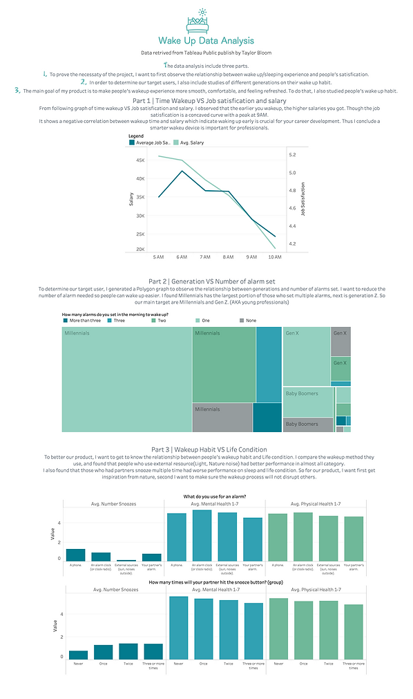 Wakeup infographic.png