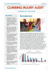 Climbing Injurt Audit