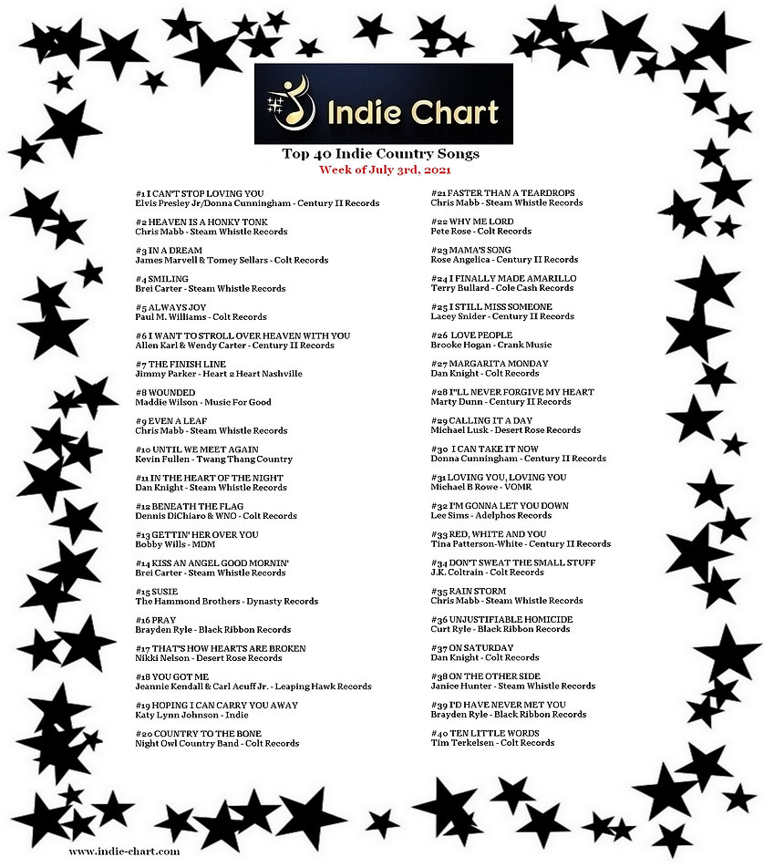 Chart3 (1).jpg