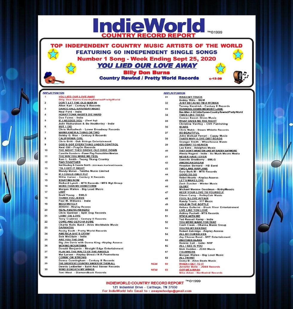 indiecharts.jpg