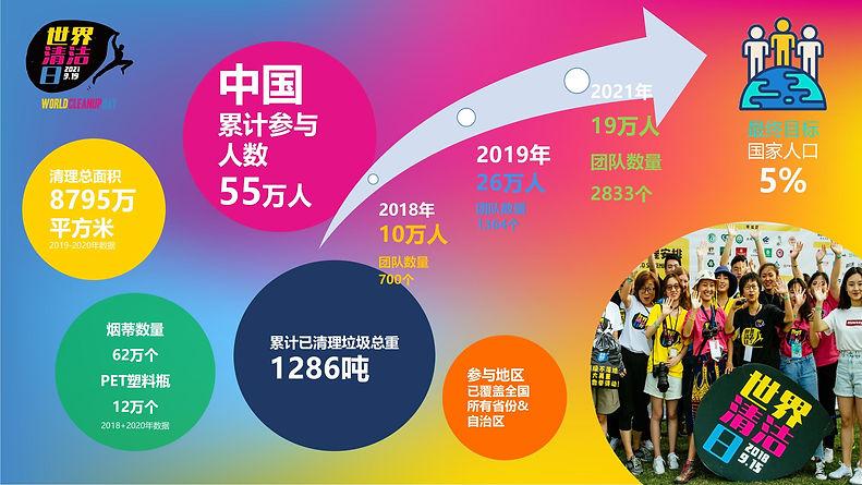 世界清洁日-项目介绍-2104012_15.jpg