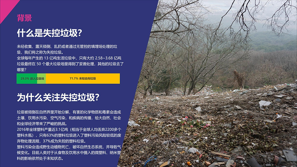 捡拾中国&世界清洁日介绍-20200414_03.jpg