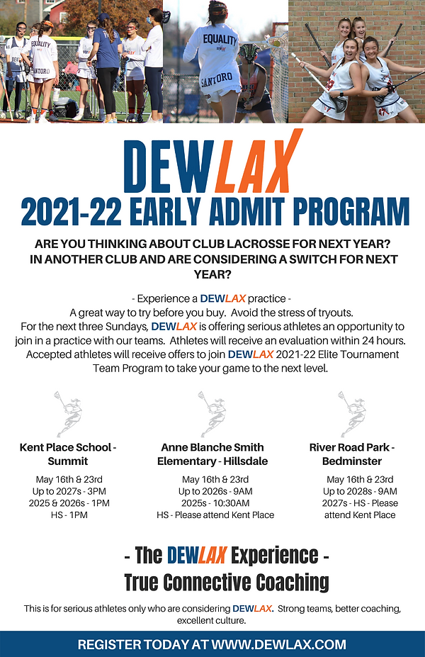 2021-22 Early admit program.png