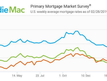 Mortgage Rates Remain Unchanged