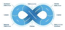 Atlassian_services.jpg