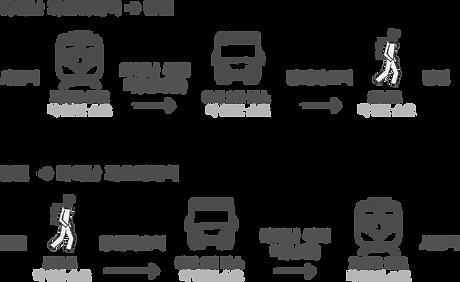 高鐵(K).png