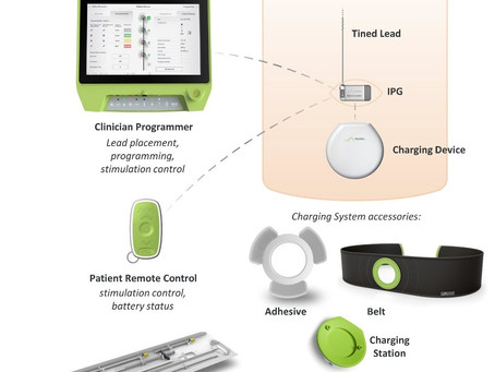 NICE backs wireless device for treating people with overactive bladder