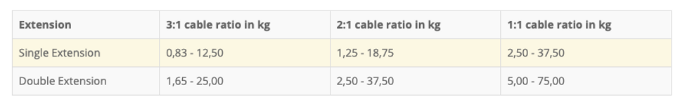 Nohrd Slim Beam Cable Ratios.png
