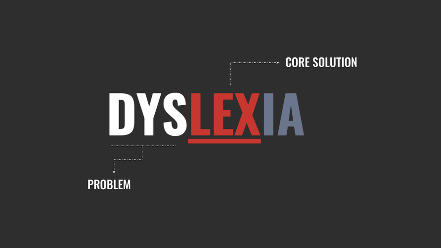 Dyslexia_Creative_Awareness_Campaign_by_