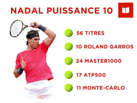 """Infographie : Rafael Nadal, en route vers la """"Undecima"""""""