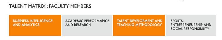 talent-matrix-faculty.jpg