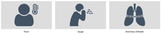 Symptoms of COVID-19.jpg