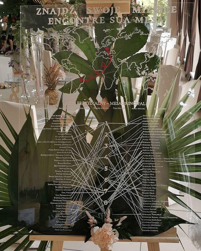 Tablica z rozmieszczeniem gości w tropik