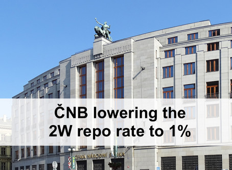 Czech National Bank cuts the two-week Repo rate to 1%