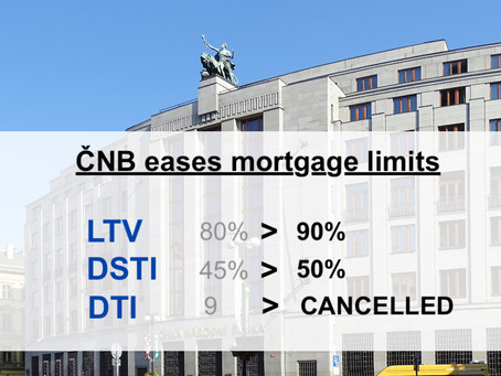The Czech National Bank eases mortgage restrictions