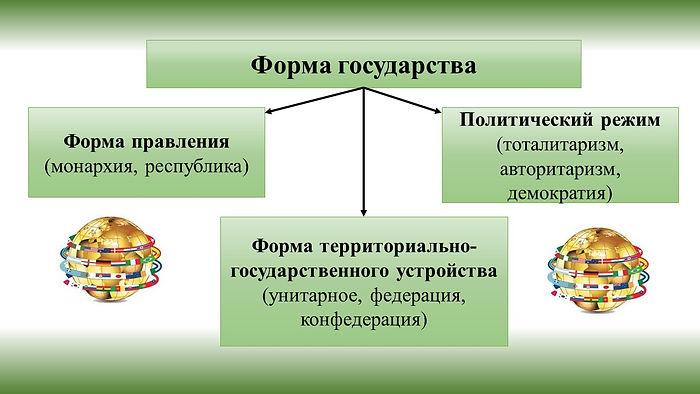 форма государства.jpg