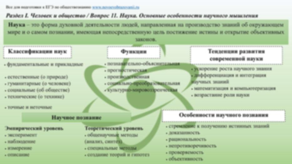 1.11 Наука.jpg