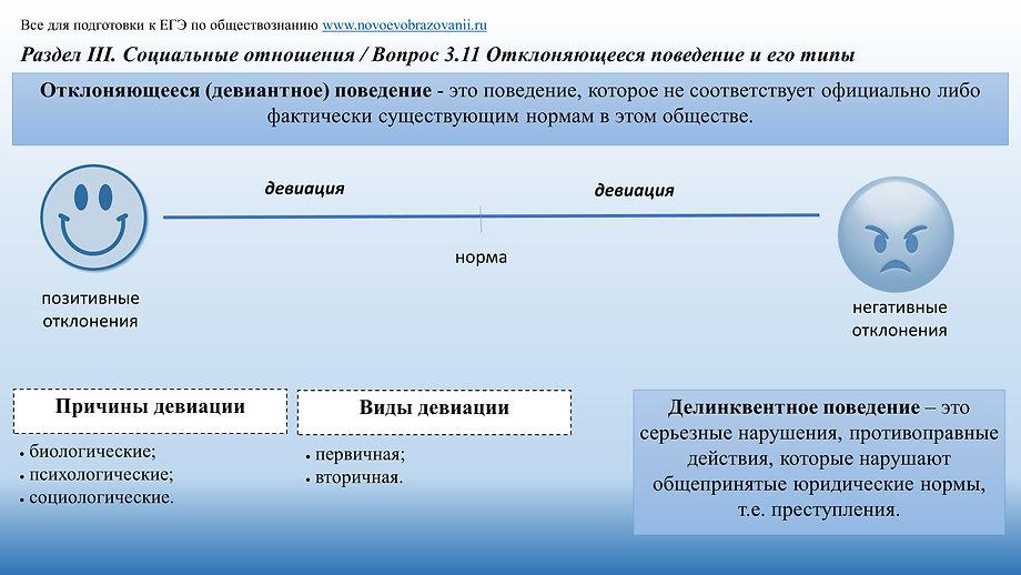 3.11 Отклоняющееся поведение.jpg