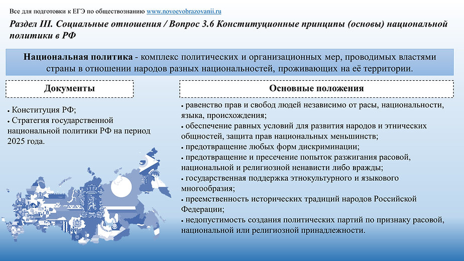 3.6 Национальная политика РФ.jpg