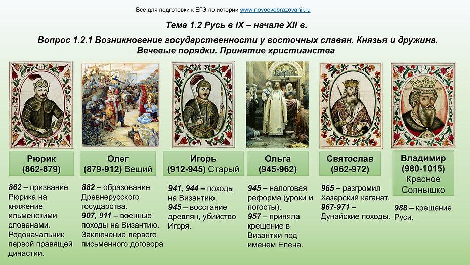 3 Первые князья.jpg