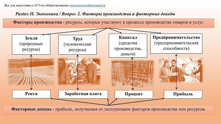 2.2 Факторы производства и факторные дох