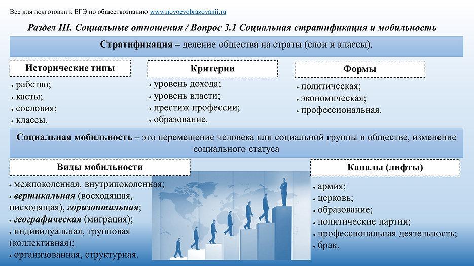 3.1 Социальная стратификация и мобильнос