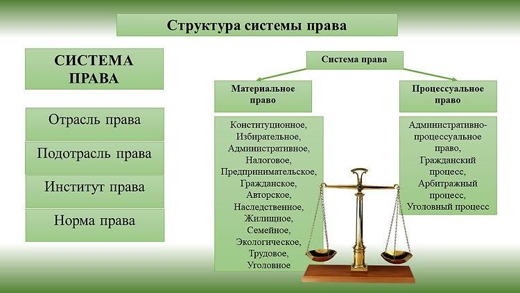 система право.jpg