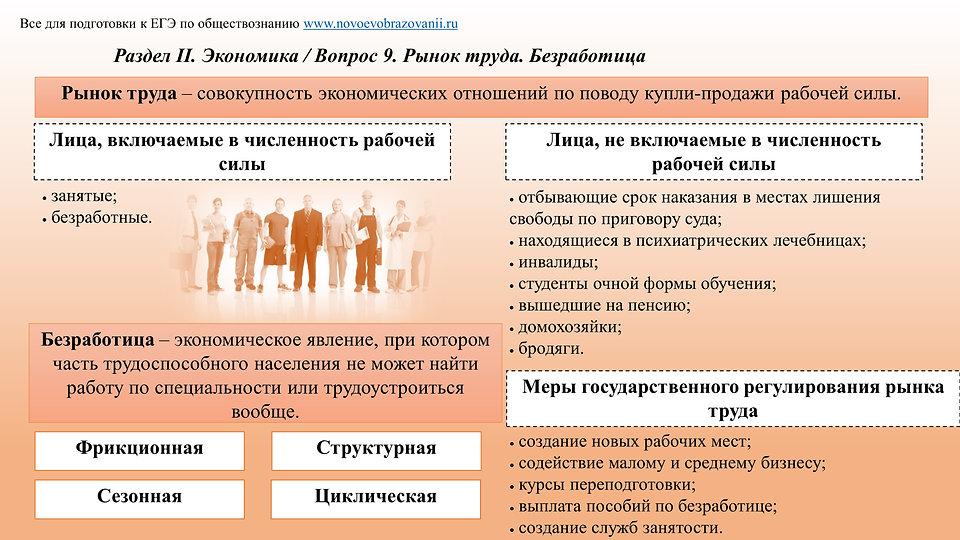 2.9 Рынок труда. Безработица.jpg