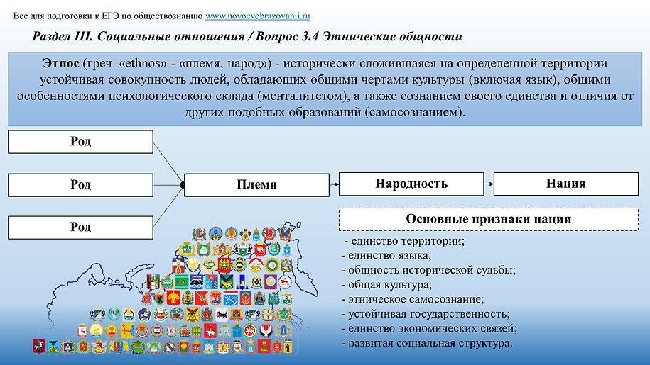 3.4 Этнические общности.jpg