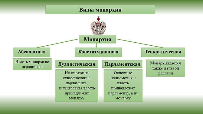 монархия.jpg