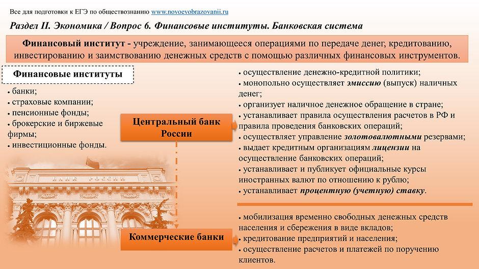 2.6 Финансовые институты. Банковская сис